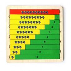 Пазл деревянный Арифметика. Состав числа 9